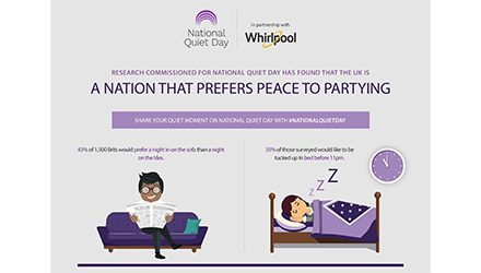 Britain's 24-year-olds prefer peace to partying – according to new research by Whirlpool