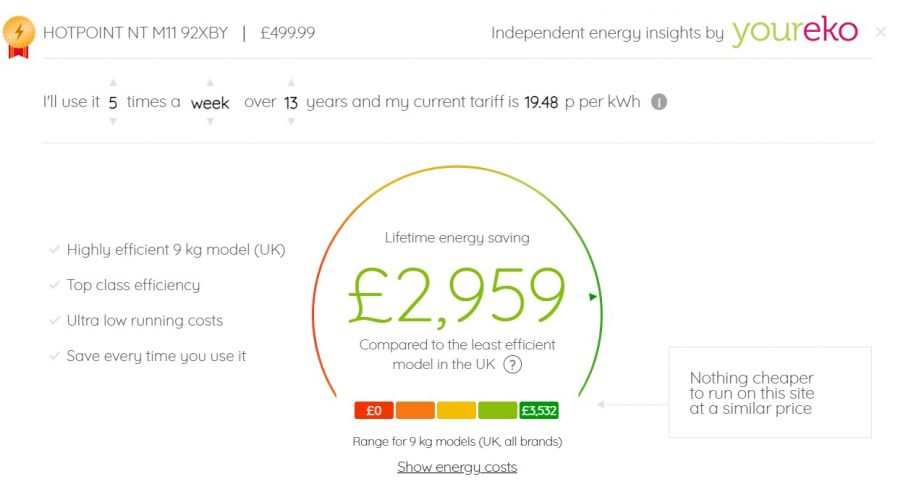 Youreko insights for Hotpoint NT M11 92XBY UK